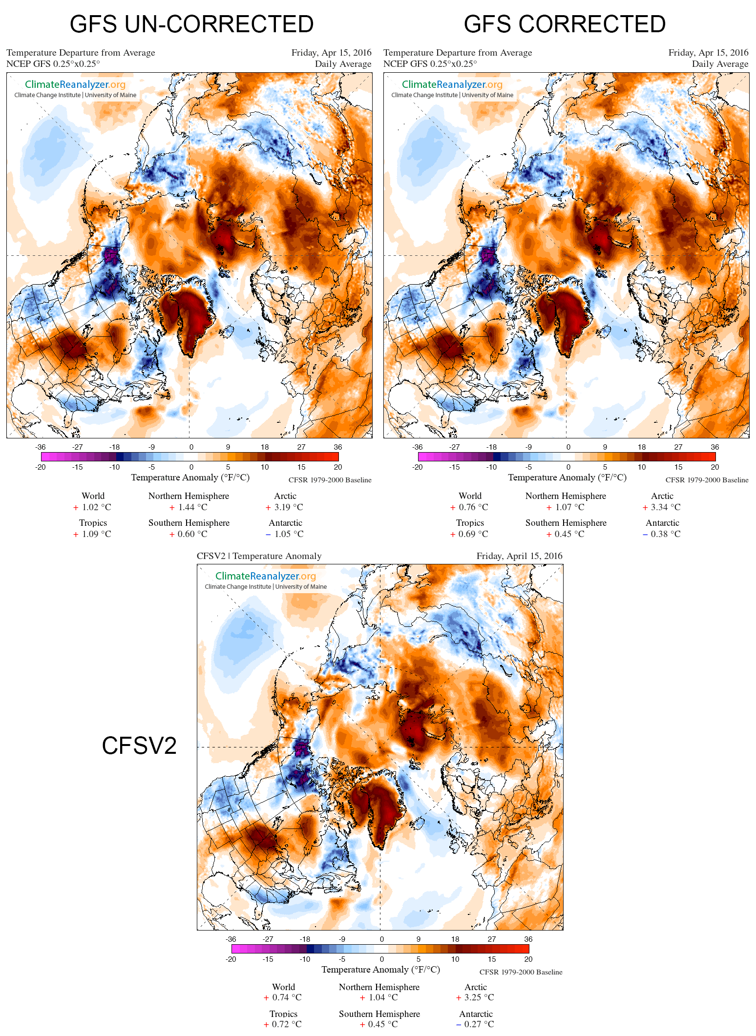 A Timeseries Plot Showing The Bias Corrections For Each Region Is Shown Here Temperature Anomaly Maps Showing Uncorrected And Corrected Gfs Vs
