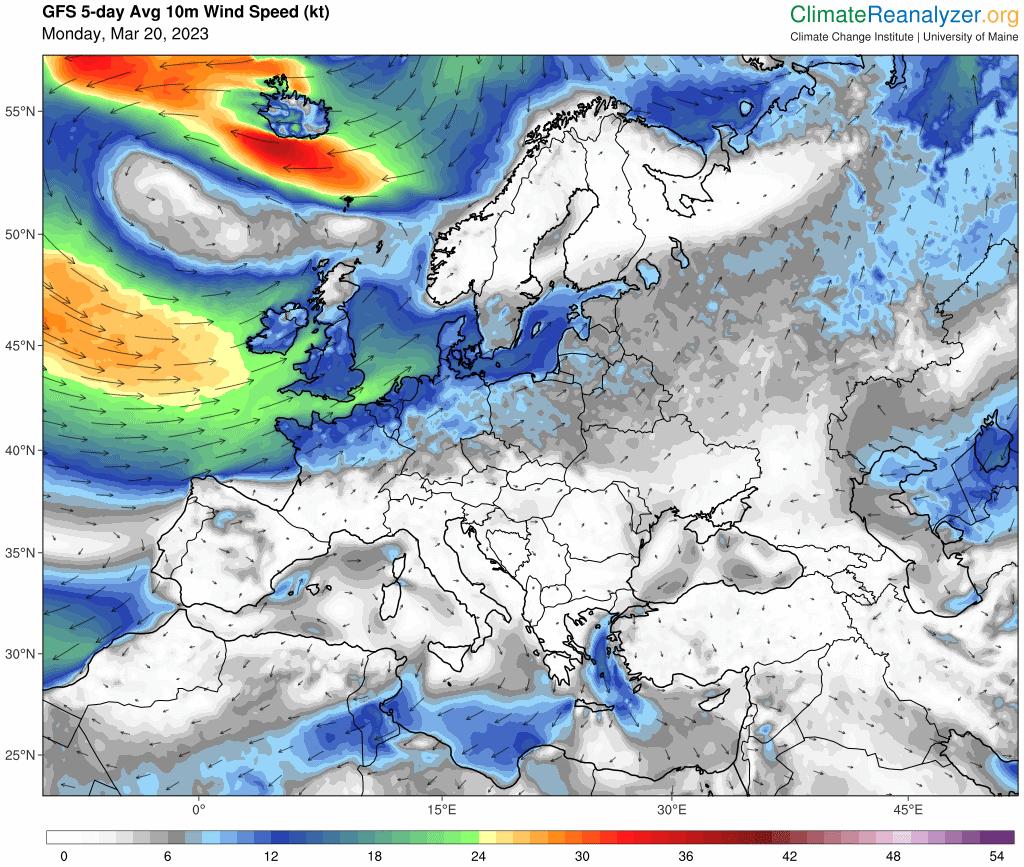 Europe Forecast